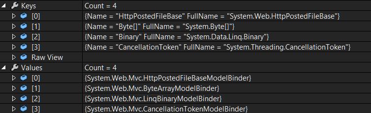 Model Binders MVC5