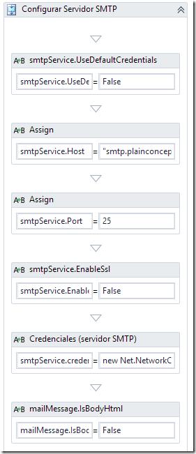 configurarSMTP