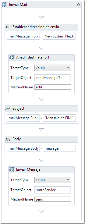 enviarMail