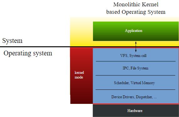 Azure Site Recovery Mobility Service En Gnu Linux Cloud