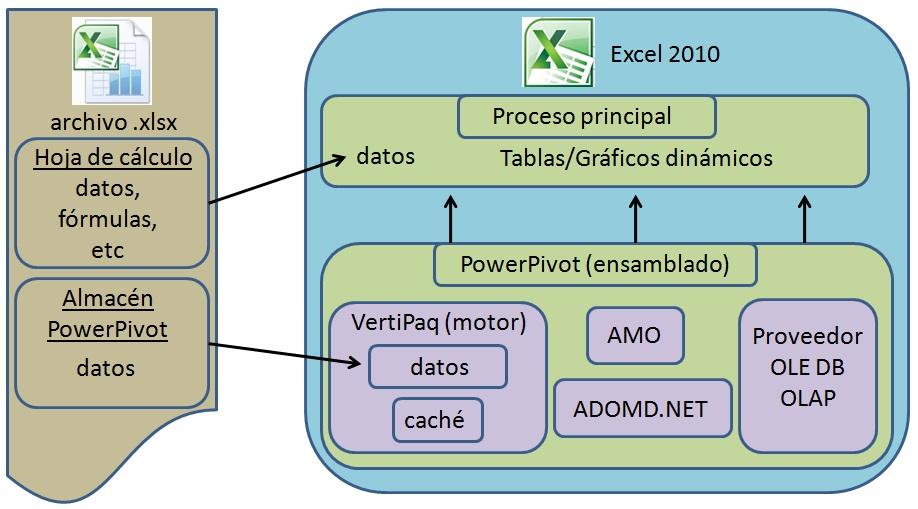 PowerPivotDAXExcelBIParaTodosPublicos_01