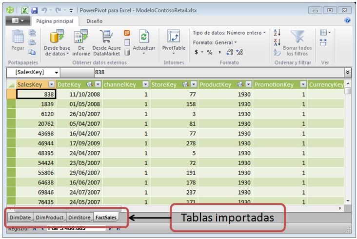 PowerPivotDAXExcelBIParaTodosPublicos_05