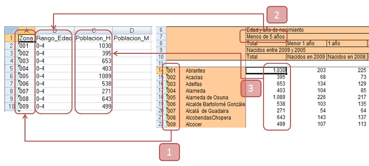 DemographicDataGenerationSQLServer_02