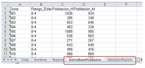 DemographicDataGenerationSQLServer_08