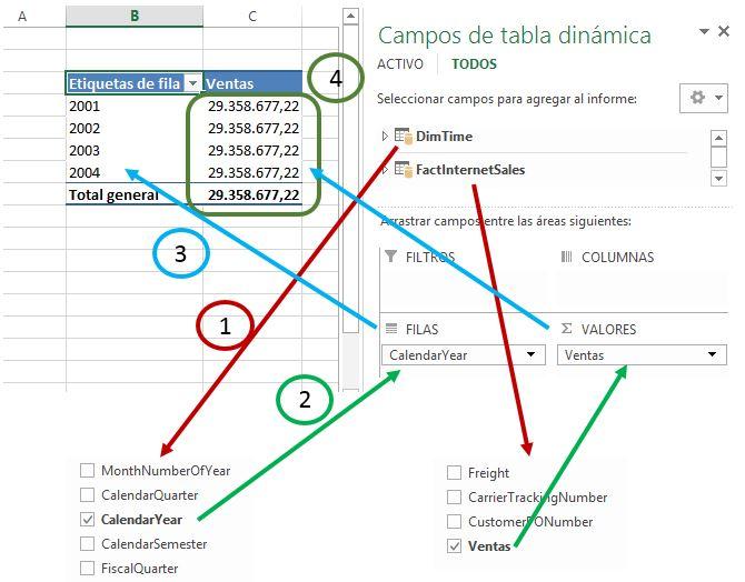 IntroduccionDesarrolloOptimizacionModelosDatosPowerPivot_11
