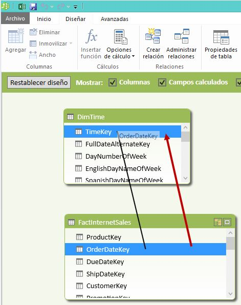 IntroduccionDesarrolloOptimizacionModelosDatosPowerPivot_15