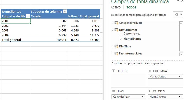 IntroduccionDesarrolloOptimizacionModelosDatosPowerPivot_30