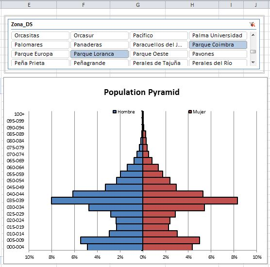 how to make a population pyramid in excel 2016