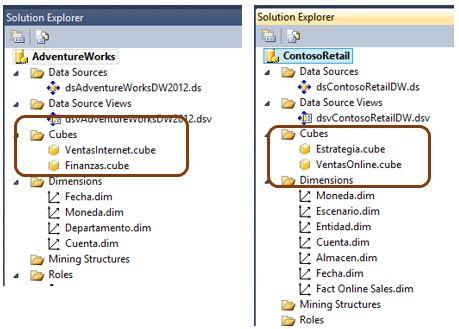 ActualizacionSelectivaTablasDinamicasConectadasCubosDatos_01