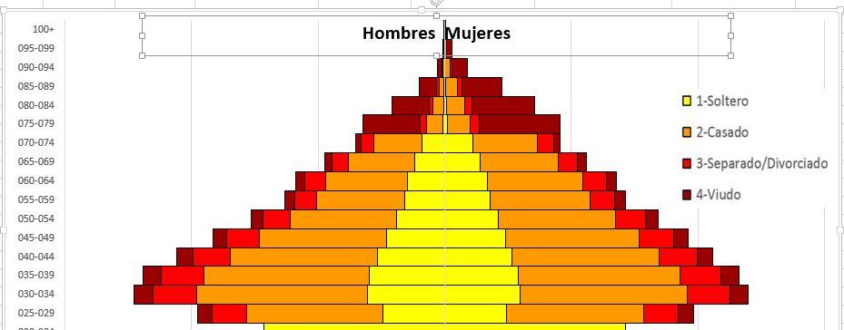PiramidesPoblacionAcumuladasPowerPivot_19