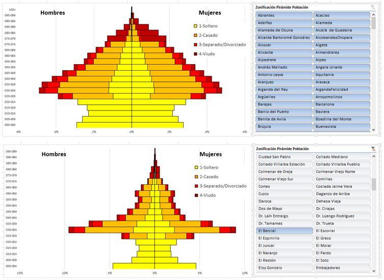 PiramidesPoblacionAcumuladasPowerPivot_26