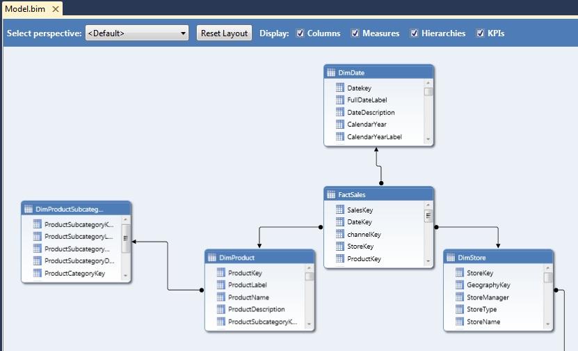 CreacionConsultasModelosTabularesSQL2012_09