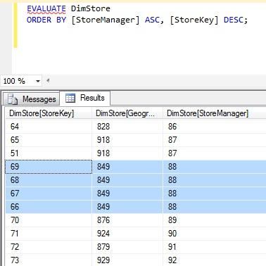 CreacionConsultasModelosTabularesSQL2012_14