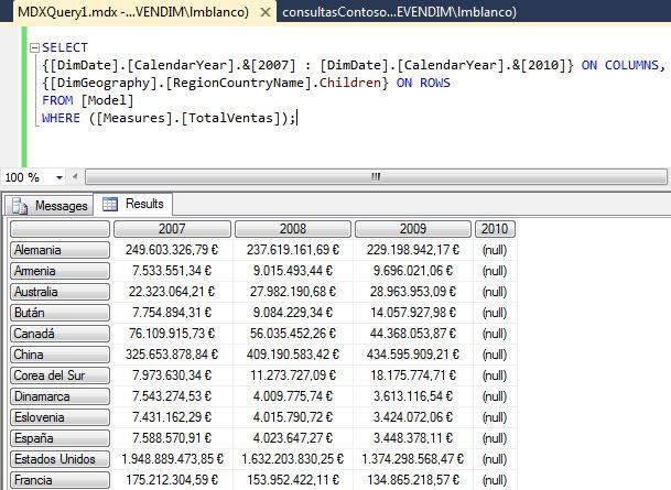 CreacionConsultasModelosTabularesSQL2012_20