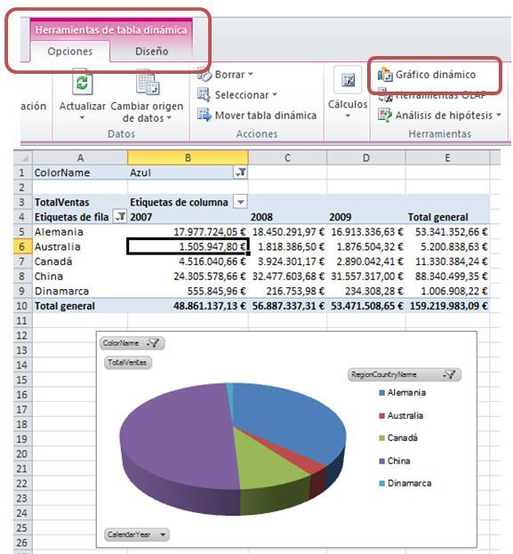 CreacionConsultasModelosTabularesSQL2012_26