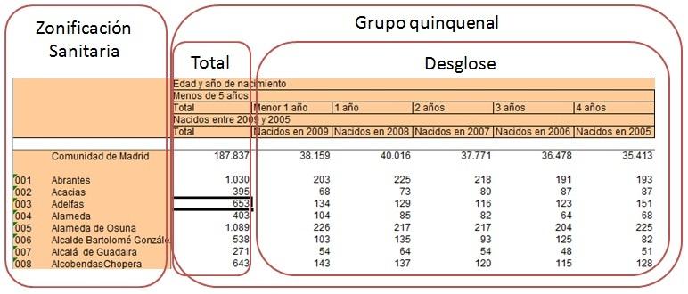 GeneracionDatosDemograficosSQLServer_01