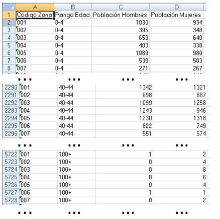 GeneracionDatosDemograficosSQLServer_03