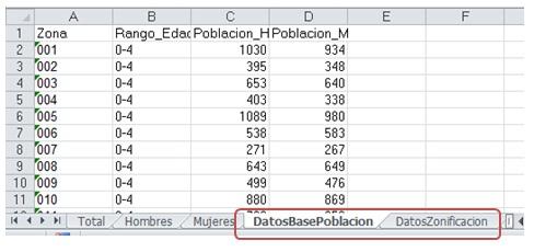 GeneracionDatosDemograficosSQLServer_08
