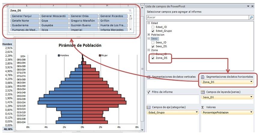 PiramidesPoblacionPowerPivot_40