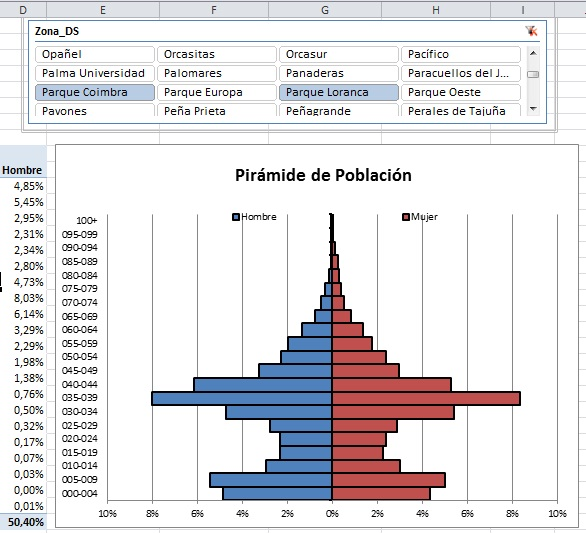 PiramidesPoblacionPowerPivot_41