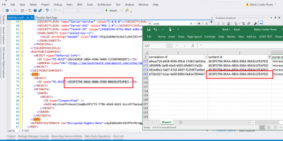 Azure Right Management usage logs