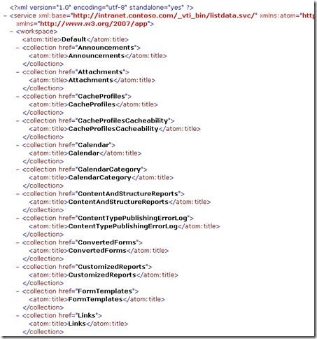 SharePoint 2010  Consultando listas con WCF Data Services
