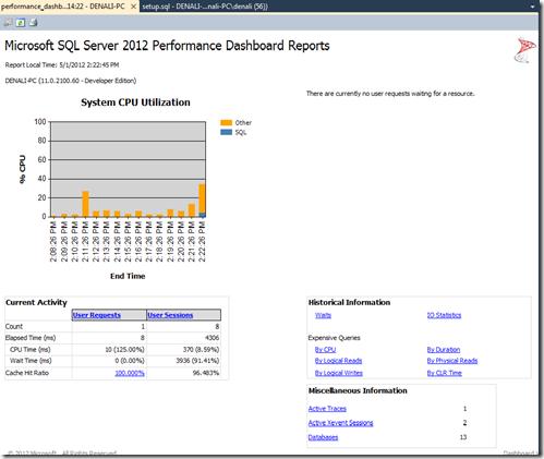 performance_dashboard_main