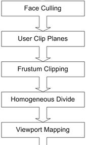 GeometryProcessing