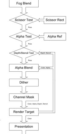 PixelRendering