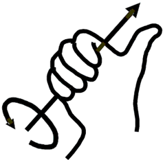Right_hand_rule_simple