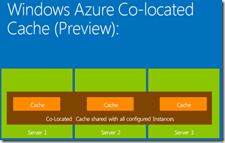 AzureCachingPreview_Shared