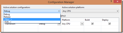 ConfigurationManager