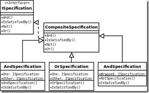 Specification_UML